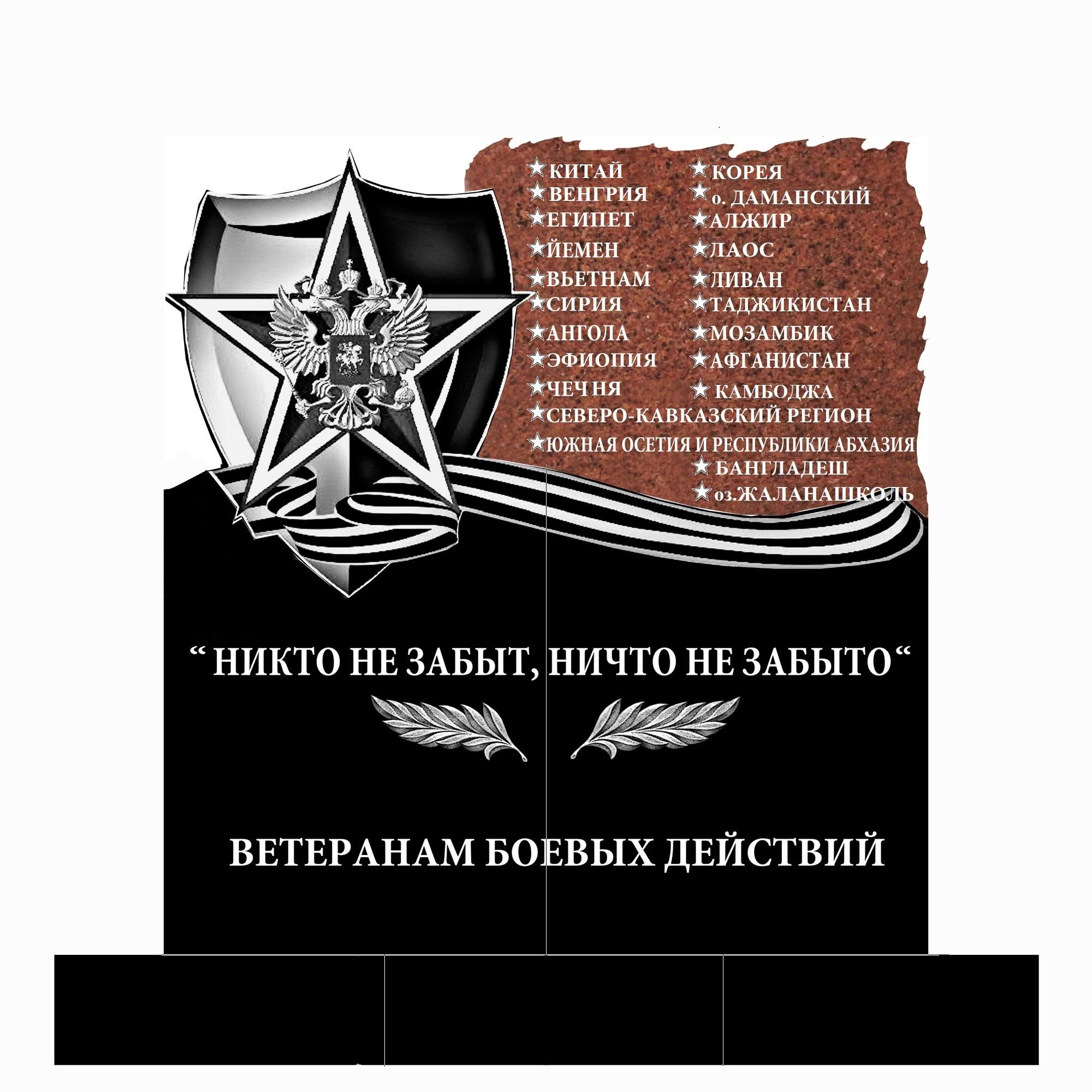 Поздравление на день ветерана боевых действий