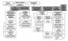 Новая структура администрации Кунгурского района